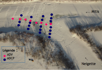 Figure 2 Vertical picture taken with a drone in winter and the location of the velocity profiles sampled with the ADV and ADCP.
